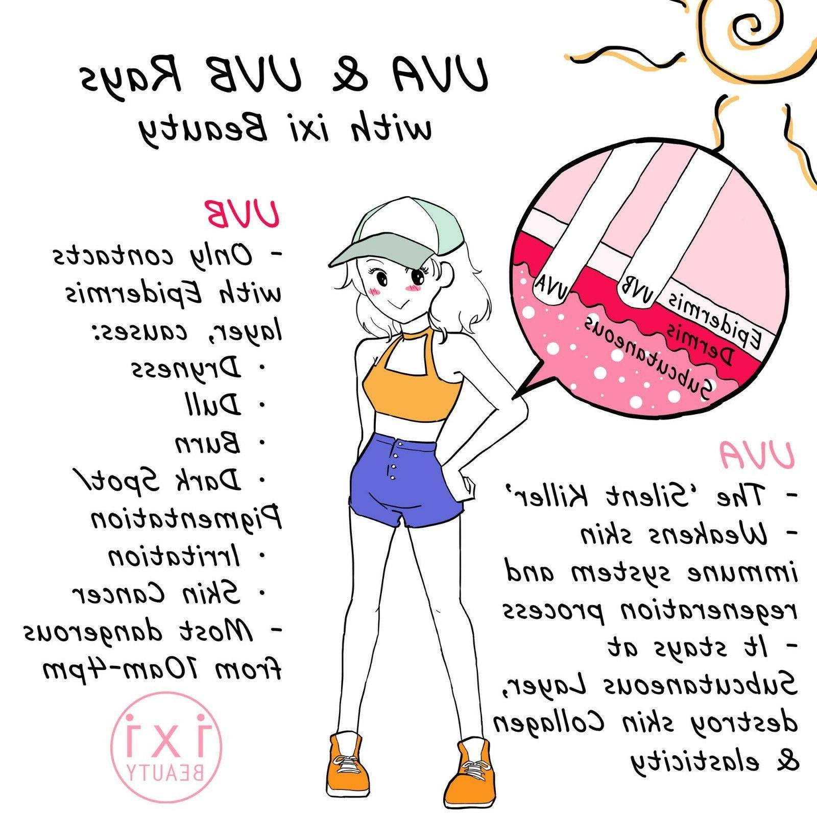 Up ESSENCE Sunscreen - SPF50+ PA++++ ixi Beauty