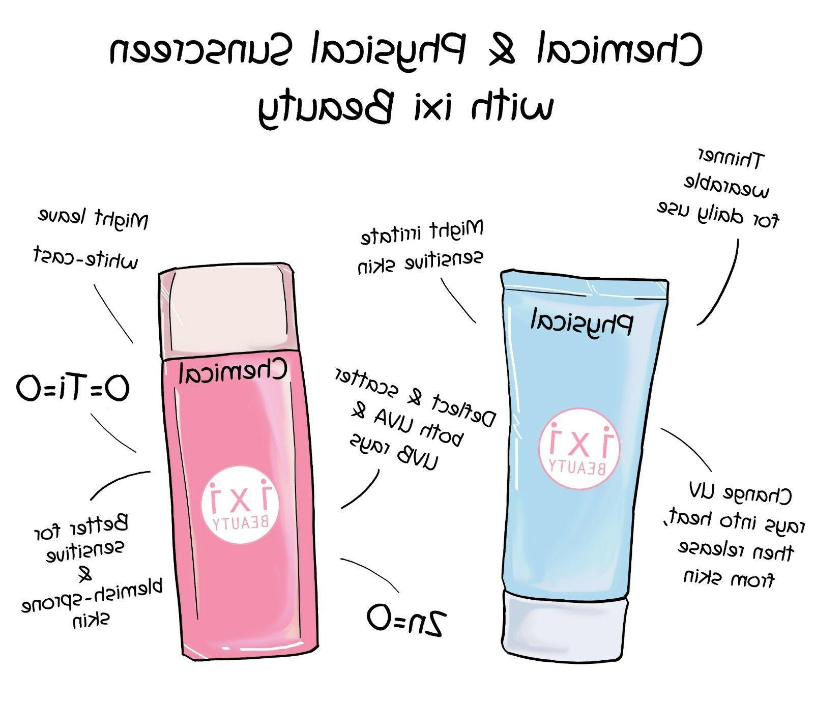 Skin Tone Up - ixi